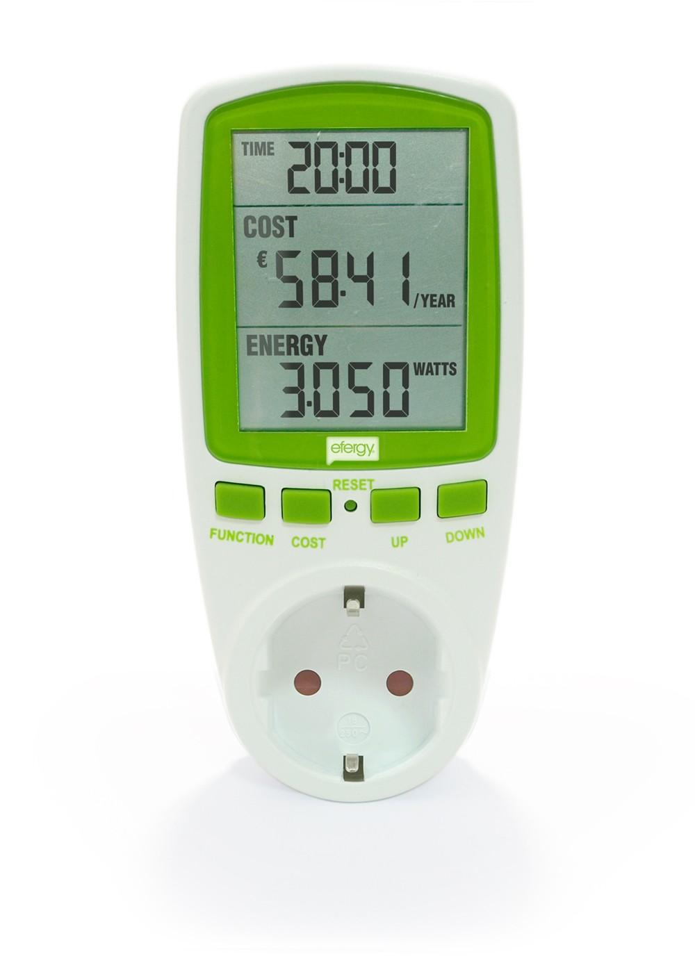 Medidores de consumo de electricidad