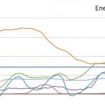 Nuevo récord de energía Eólica 29-01-2015