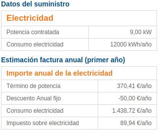 Cómo elegir una buena tarifa de luz