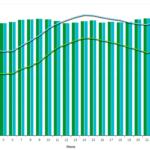 Récord precio de electricidad